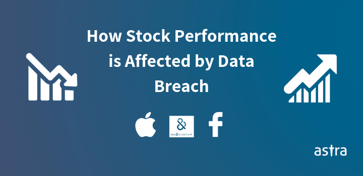 How Stock Performance is Impacted by Data Breach
