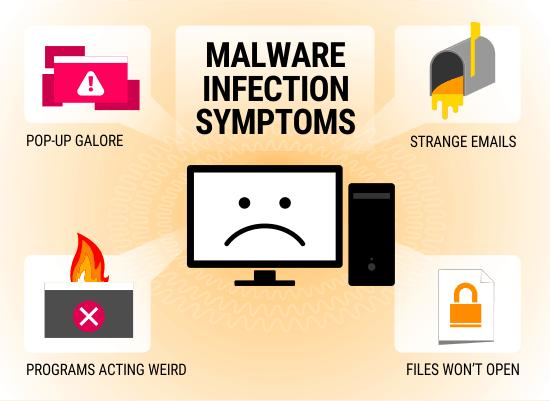 Malware vs virus