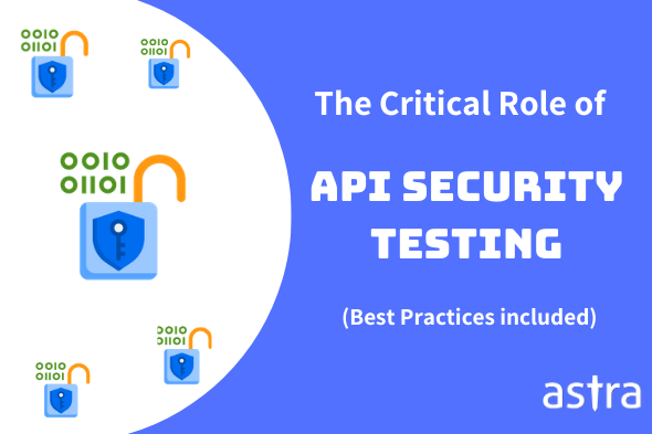 API Security Testing: Importance, Rules & Checklist